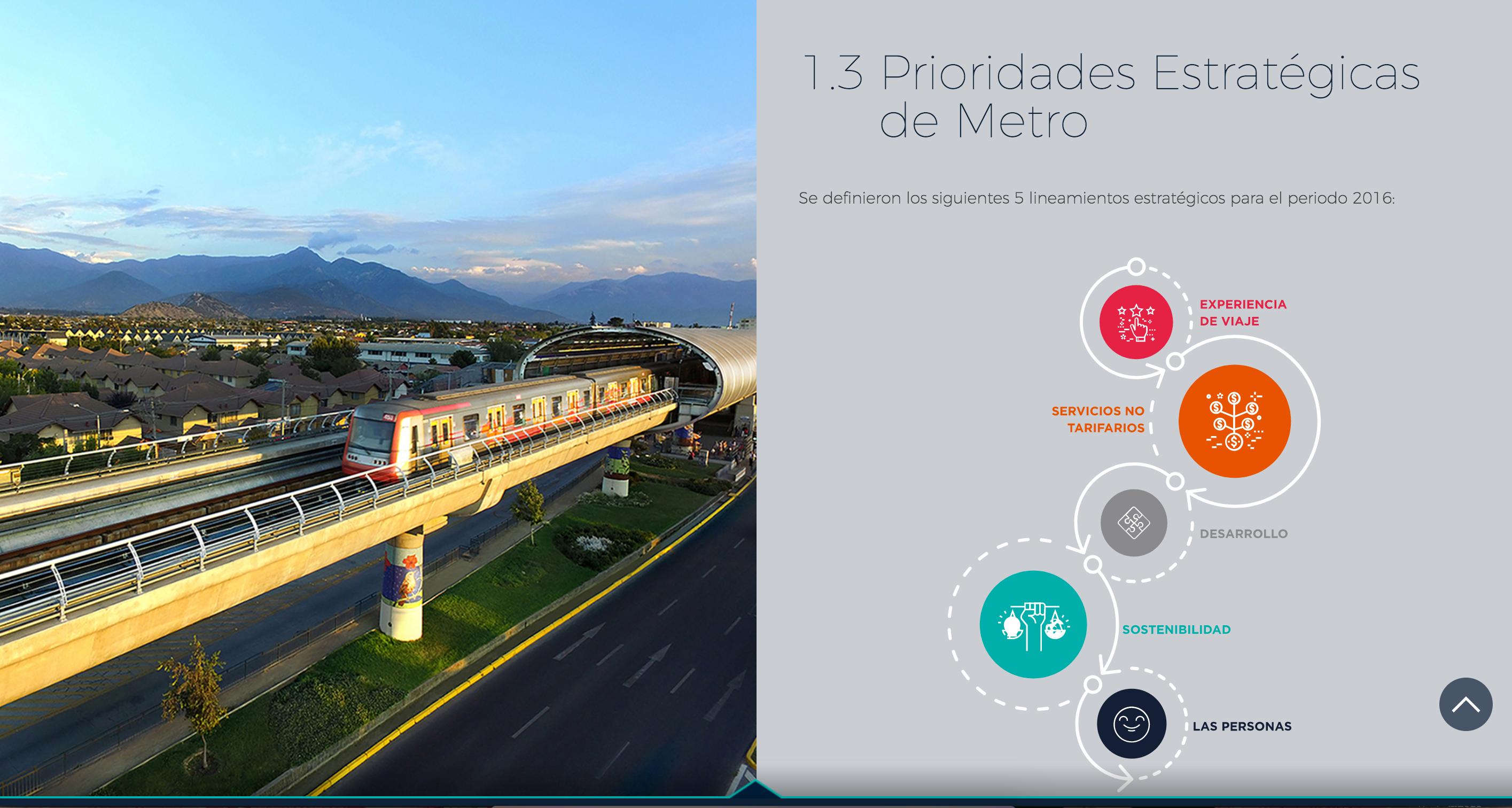 Memoria_Metro_2016_05